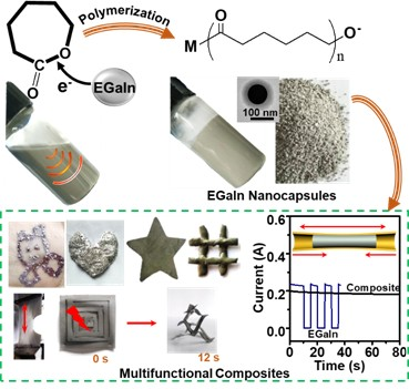 Liquid metal initiator of ring-opening polymerization: Self-capsulation into thermal/photo-moldable powder for multifunctional composites. Advanced Materials, 2020, X. Li, M. Li, Q. Shou, L. Zhou, A. Ge, D. Pei, C. Li, DOI: 10.1002/adma.202003553.